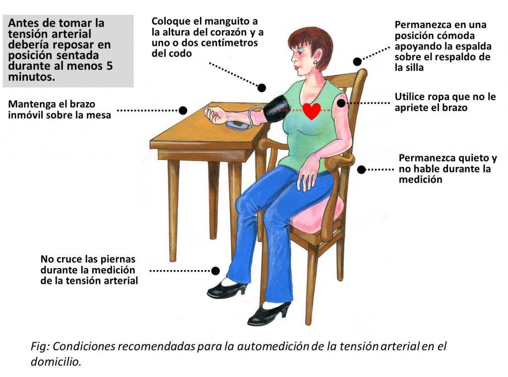 Lo que no sabes sobre Regaliz hipertensión